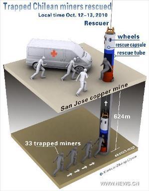 chilean-miners-schematic.jpg